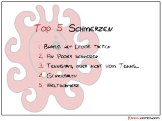 top 5 schmerzen